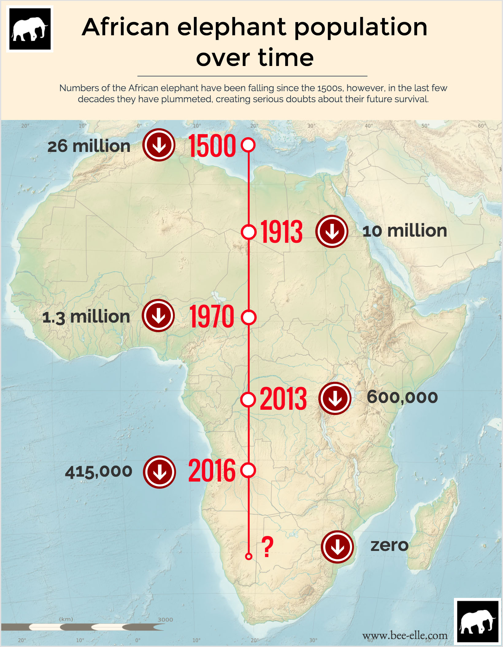 Turn to Dust series - War on Ivory - Bee-Elle - Conjour Wildlife Photography Feature - Population Infographic